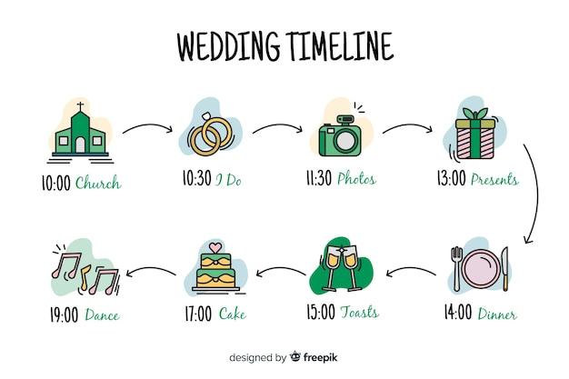 直系のかわいい結婚式のタイムライン