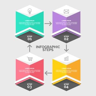 フラットなデザインのインフォグラフィックの手順
