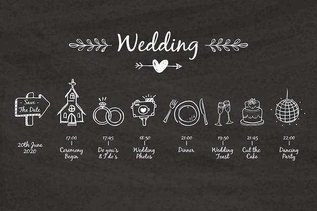 手描きテンプレート結婚式のタイムライン