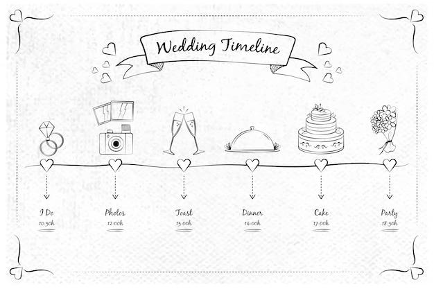 シンプルな手描きの結婚式のタイムライン
