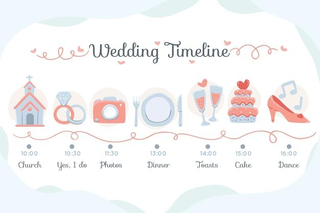 手描きの結婚式のタイムライン