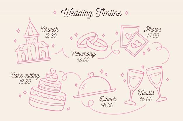 直線的なスタイルのタイムラインの結婚式