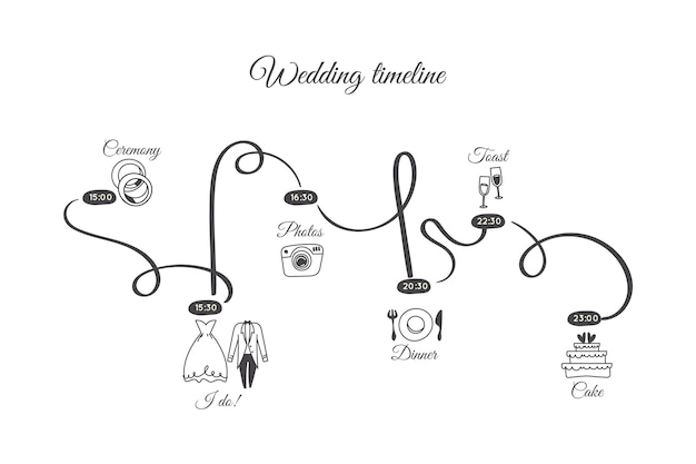 美しい手描きのウェディングタイムライン
