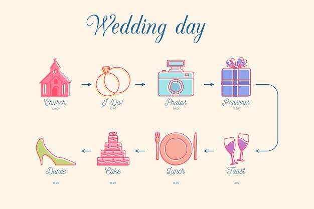 Свадебный график в линейном стиле