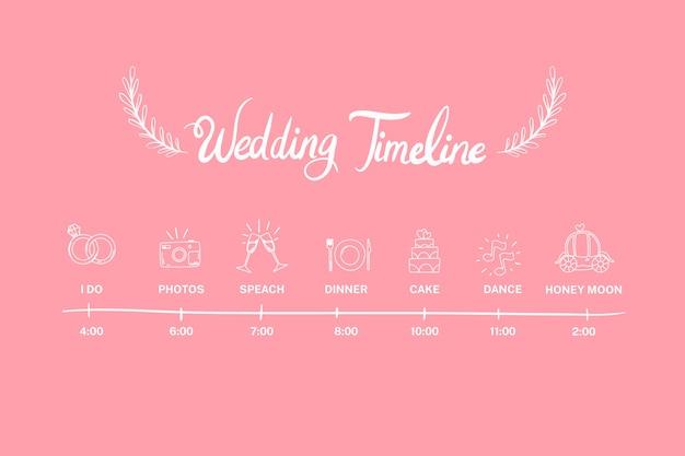 柔らかいピンクの手描きのウェディングタイムライン