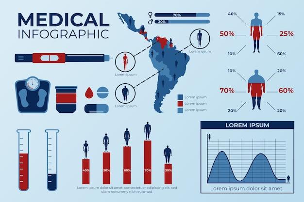 医療ヘルスケアインフォグラフィック