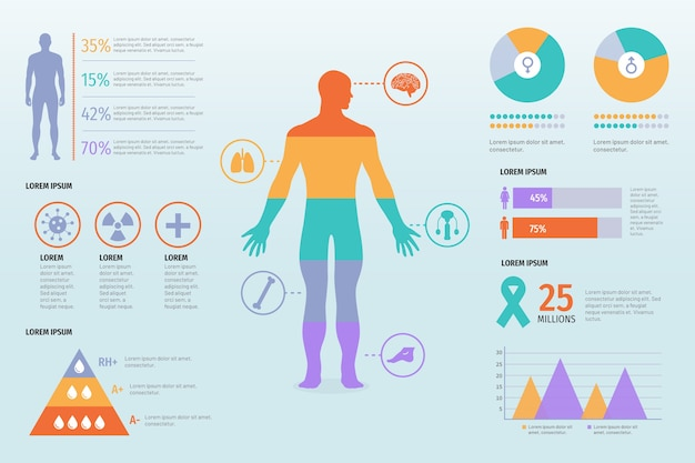 テンプレート医療医療インフォグラフィック
