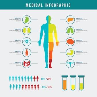 医療医療インフォグラフィック
