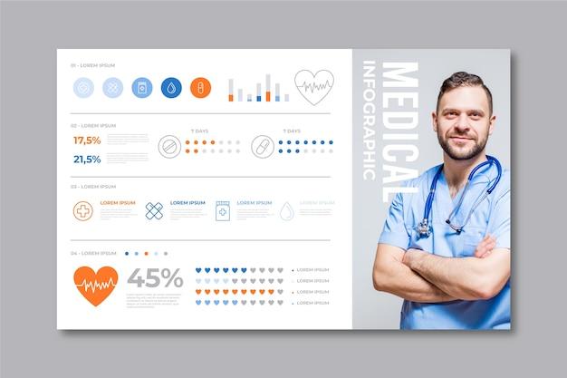 医師とインフォグラフィックテンプレート