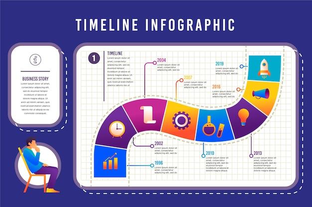 フラットなデザインタイムラインインフォグラフィック