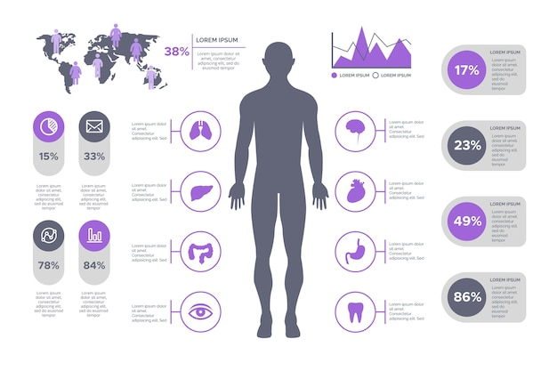 Инфографика здравоохранение медицинское