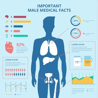 Инфографика медицинское здравоохранение