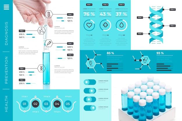 画像と医療のインフォグラフィック