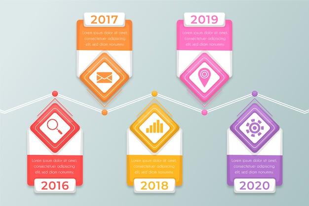 カラフルなフラットデザインタイムラインインフォグラフィック
