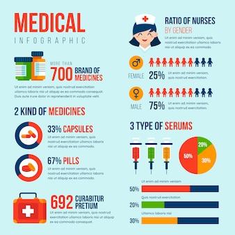 インフォグラフィックヘルスケア医療