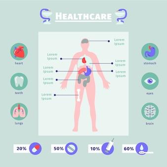 医療のインフォグラフィック要素