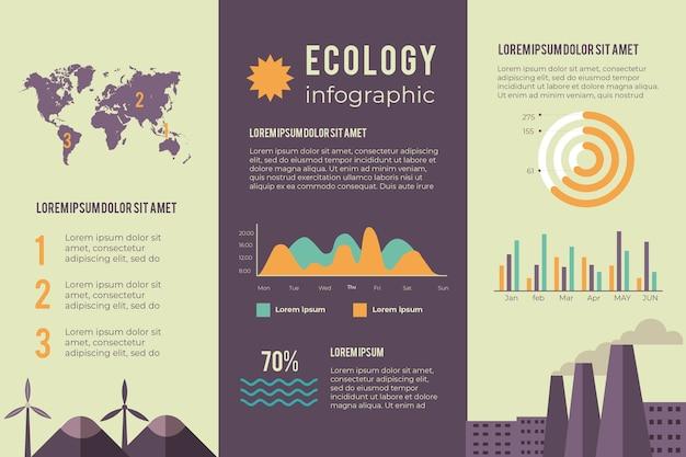 Инфографический дизайн для экологии в ретро цветах