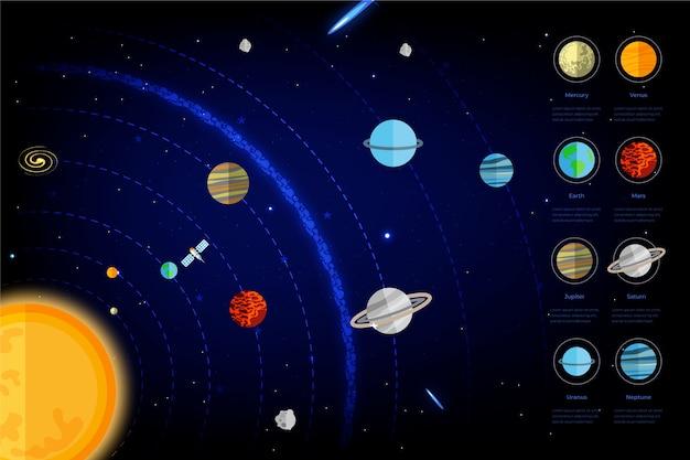Солнечная система инфографики набор