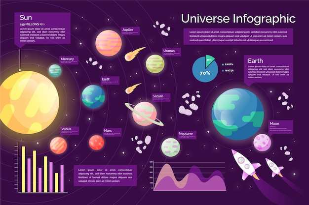 Плоская вселенная инфографики с планетами и ракетами