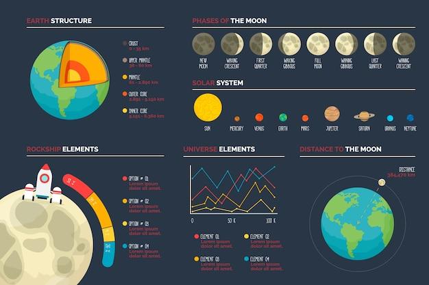 平らな宇宙のインフォグラフィック