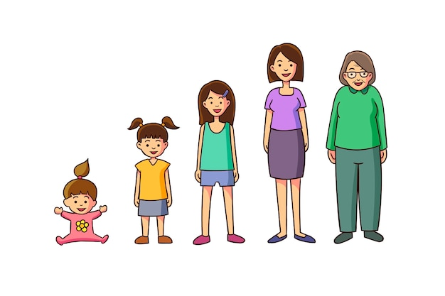 Человек в разных возрастах