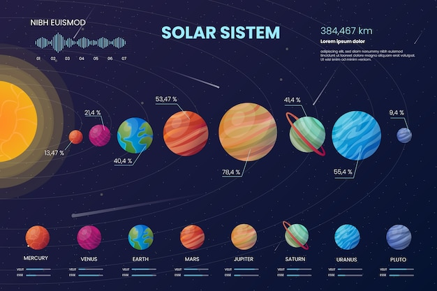 Солнечная система инфографики