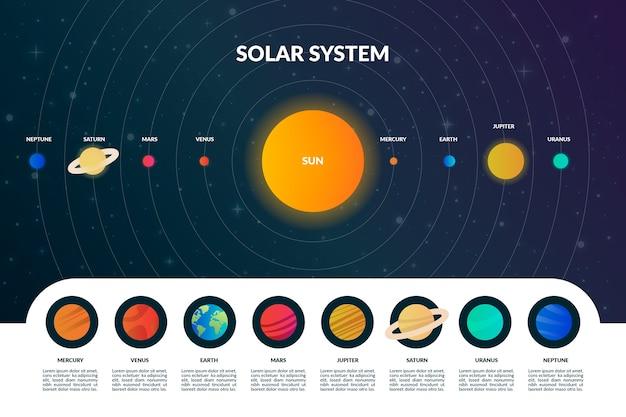 太陽系インフォグラフィックパック