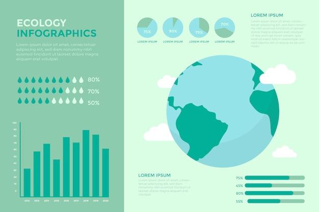 レトロな色と生態インフォグラフィック