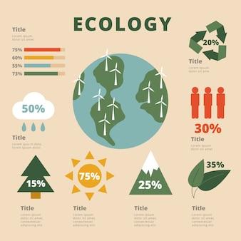 レトロな色をテーマにしたエコロジーインフォグラフィック
