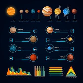 太陽系のインフォグラフィック
