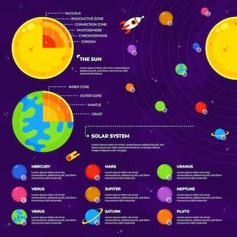 カラフルな宇宙インフォグラフィックの惑星