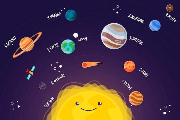 Солнечная система инфографики дизайн