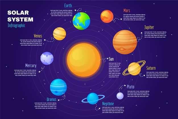 Плоский дизайн для вселенной инфографики