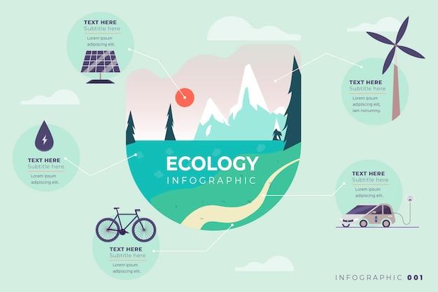 レトロな色のインフォグラフィックのエコロジーテーマ