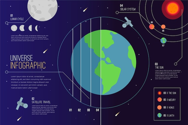 宇宙インフォグラフィックコンセプトのフラットなデザイン