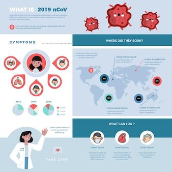 カラフルなコロナウイルスのインフォグラフィック