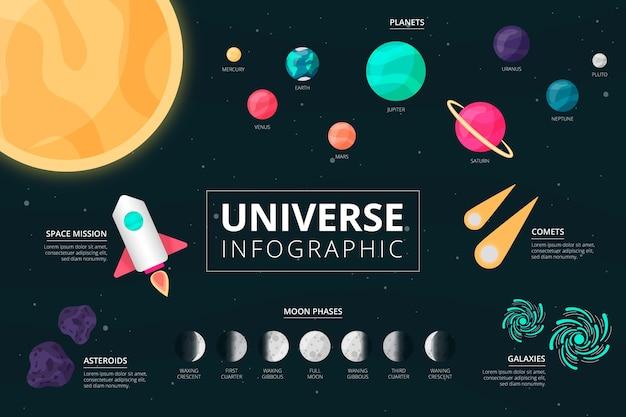 フラットスタイルの宇宙のインフォグラフィック