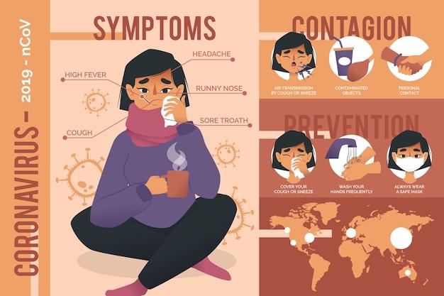 イラストの女の子とコロナウイルスに関する詳細とインフォグラフィック