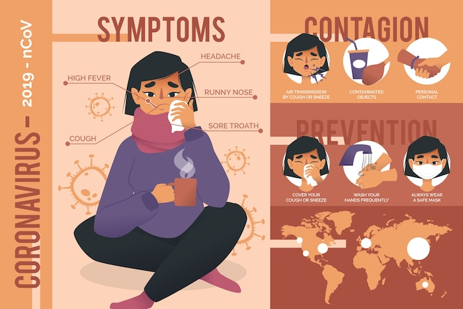 Инфографика с подробностями о коронавирусе с изображенной девушкой