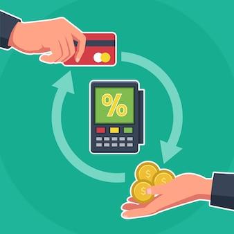 クレジットカードでのキャッシュバックの概念
