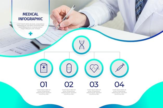 Шаблон медицинской инфографики
