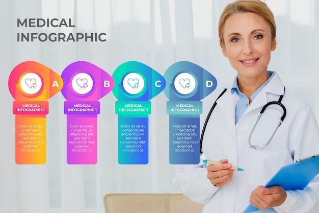 女性医師の写真と医療のインフォグラフィック