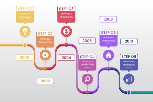 Шаблон для графика времени инфографики