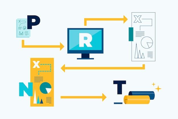 Концепция цифровой печати с компьютером