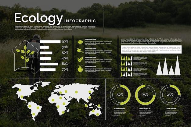 生態インフォグラフィックデザイン