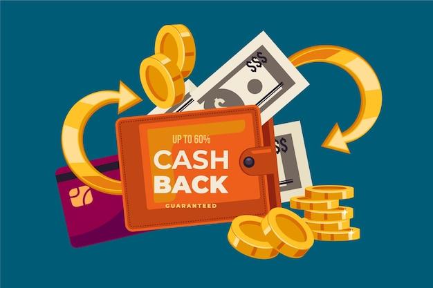 クレジットカードと財布のキャッシュバックコンセプト