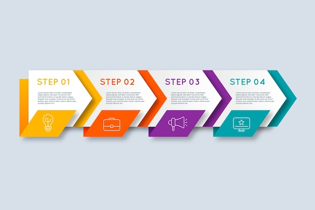 インフォグラフィックのさまざまなステップ