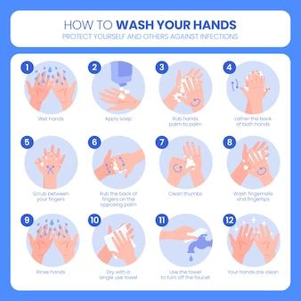手を洗う方法のコンセプト