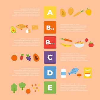 カラフルなビタミン食品のインフォグラフィック