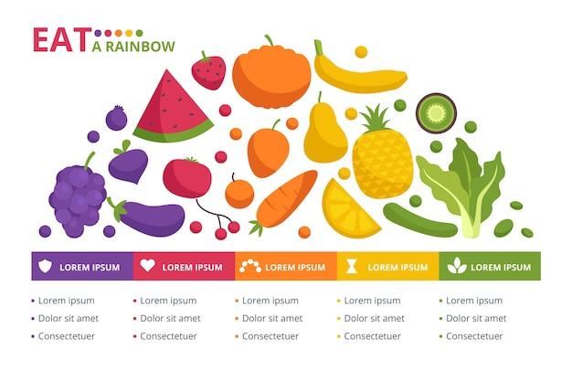 虹のインフォグラフィックデザインを食べる